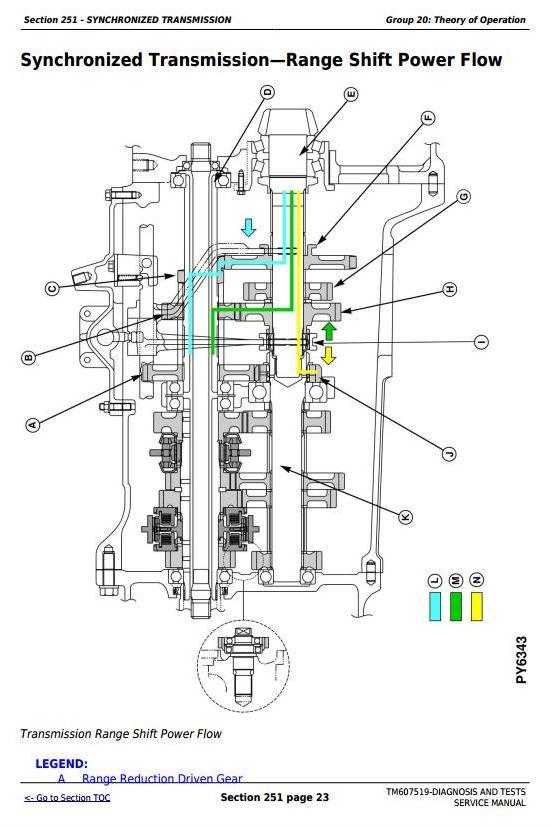 John Deere Tractors 5076E, 5076EL, 5082E, 5090E, 5090EL, 5090EH Diagnostic and Tests Manual (TM607519) - 1