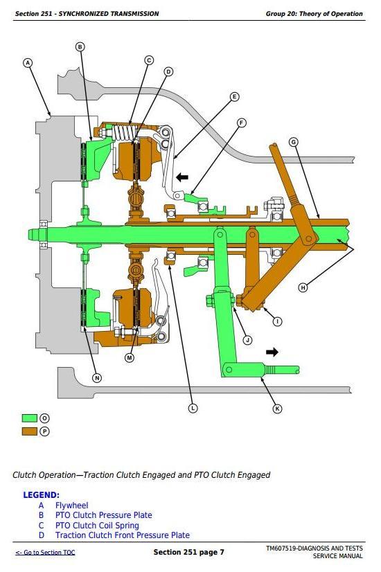 John Deere Tractors 5076E, 5076EL, 5082E, 5090E, 5090EL, 5090EH Diagnostic and Tests Manual (TM607519) - 2