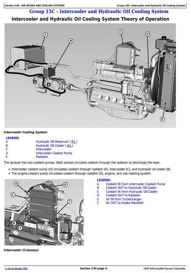 John Deere 4630 Self-propelled Sprayer (PIN Prefix 1NW) Diagnostic & Tests Service Manual (TM803019) - 1