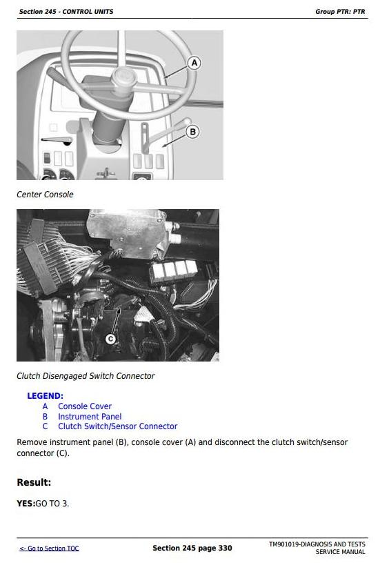 John Deere Tractors 5055E, 5065E, 5075E (North America) Diagnostic and Tests Service Manual (TM901019) - 2