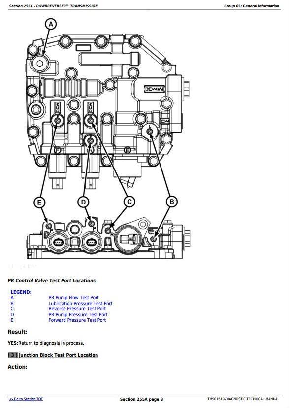 [QNCB_7524]  John Deere Tractors 5045E, 5055E, 5065E & 5075E (North Amereca) Diagnostic  and Tests Manual (TM901619) / Truck Service Manual Store | John Deere 5065e Wiring Diagram |  | Berlogic
