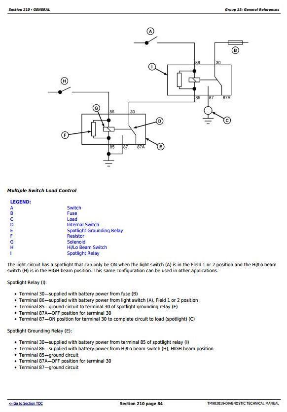 John Deere 5310, 5055E, 5060E, 5065E and 5075E India, Asia Tractors Diagnosis and Tests (TM902019) - 2