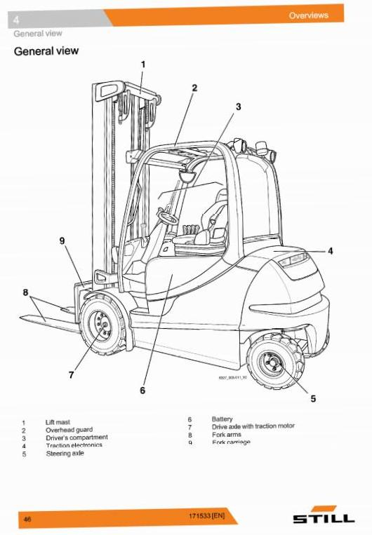 Still RX60-40, RX60-45, RX60-50 Electric Forklift Truck Series 6327, 6328,6329,6330 Operating Manual - 1