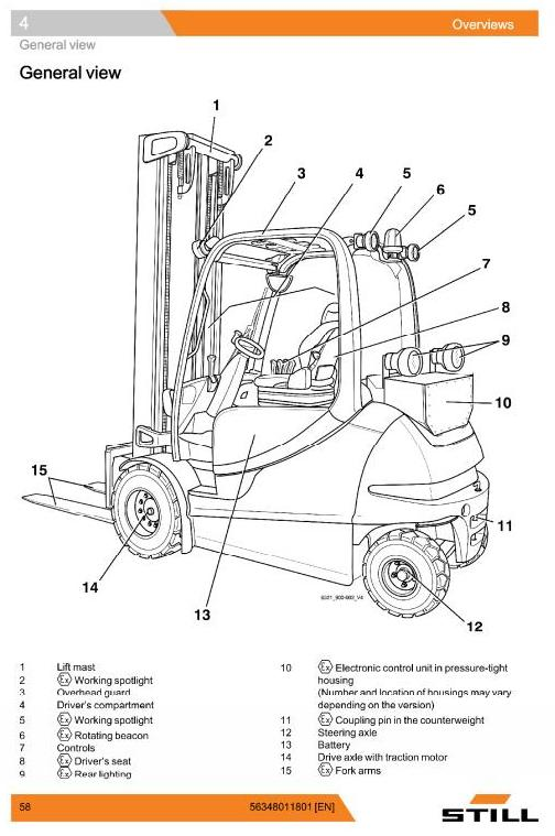 Still RX60-40,RX60-45,RX60-50 Expl.Prot. Forklift Truck Series 6327-6330, 6367-6369 Operating Manual - 1