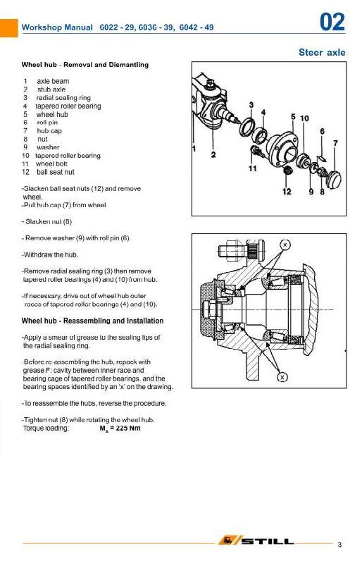 Still R60-20, R60-22, R60-25, R60-30, R60-35, R60-40, R60-45, R60-50 Forklift Truck Workshop Manual - 3