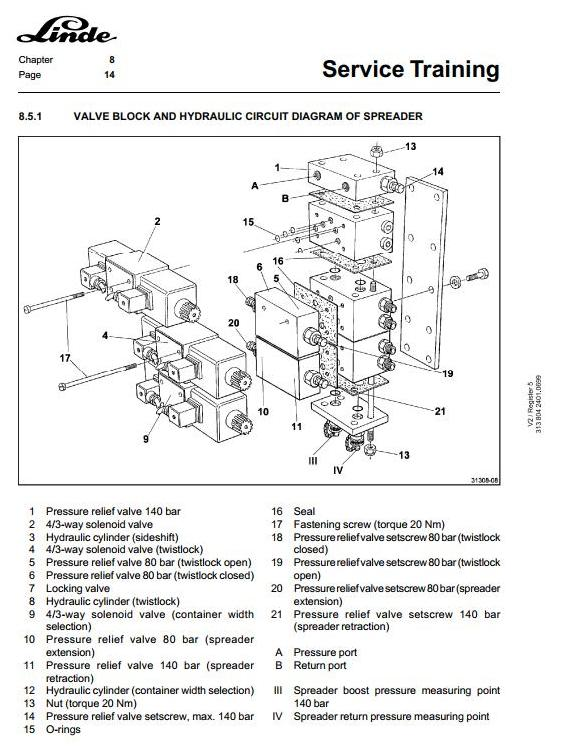 Linde C80/3, C80/4, C80/5, C80/6 Container Handler 313 Series Service Training (Workshop) Manual - 1