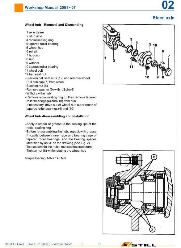 Still R20-15, R20-16, R20-17, R20-20 Electric Forklift Truck Ser.2001-2007 Workshop Service Manual - 3