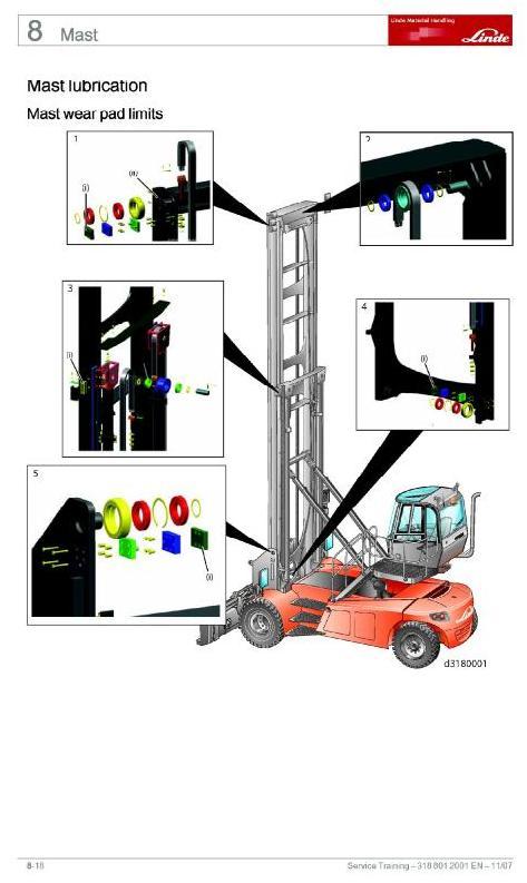 Linde C90-5, C90-6, C90-7, C90-8 Container Handler 318 Series Service Training (Workshop) Manual - 2