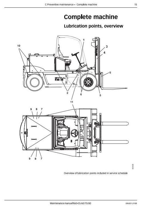 Still R60-55, R60-60, R60-70, R60-80 Forklift Truck Series 6125-6128 Maintenance Service Manual - 3