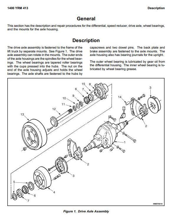 Yale ERC070HG, ERC080HG, ERC100HG, ERC120HG Electric Forklift Truck A839 Series Service Manual - 1