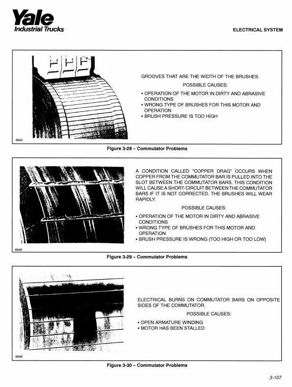 Yale NDR030CA, NDR045CA, NR030CA, NR045CA Narrow Aisle Reach Truck C829 Series Service Manual - 3