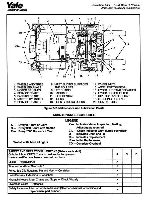 Yale ERC040RF/ZF, ERC050RF/ZF, ERC060RF/ZF, ERC065RF/ZF Forklift Truck Service Maintenance Manual - 1