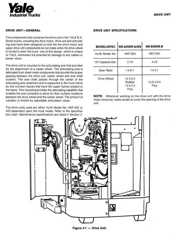 Yale ND030ABN, NR030ABN, NS030ABN (-040ABN, -045ABN, -050ABN) Reach Truck Workshop Service Manual - 2
