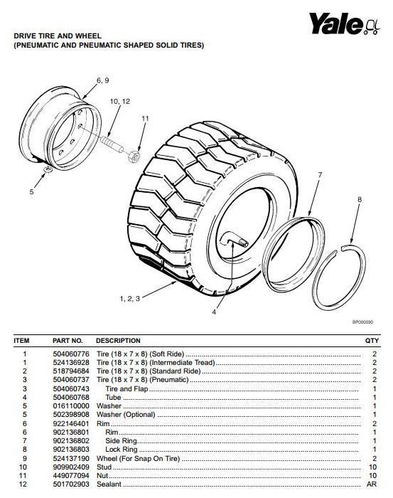 Yale ERC16AAF, ERP16AAF, ERC20AAF, ERP20AAF Electric Forklift Truck A814 Serie Parts Manual (Europe) - 1
