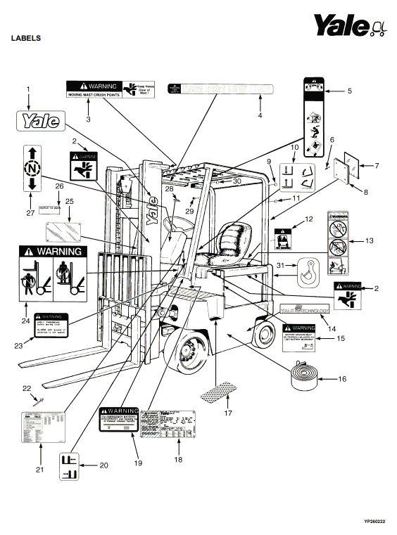 Yale ERC35HG, ERC40HG, ERC45HG, ERC55HG Electric Forklift Truck B839 Series Parts Manual (Europe) - 1