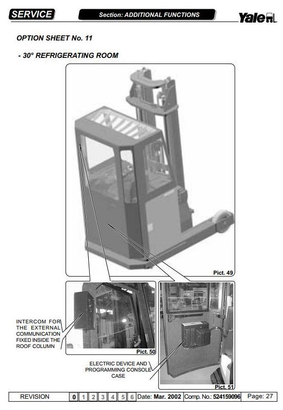 Yale MR14, MR14H, MR16, MR16H, MR16N, MR20, MR20H, MR20W, MR25 Reach Truck C849 Serie Service Manual - 3