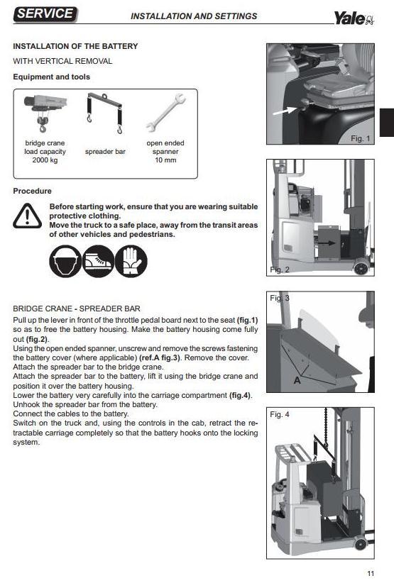 Yale MR14, MR16, MR16N, MR16HD, MR20, MR20HD, MR25 Reach Truck D849 Series Workshop Service Manual - 1