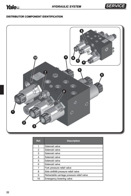 Yale MR14, MR16, MR16N, MR16HD, MR20, MR20HD, MR25 Reach Truck D849 Series Workshop Service Manual - 2