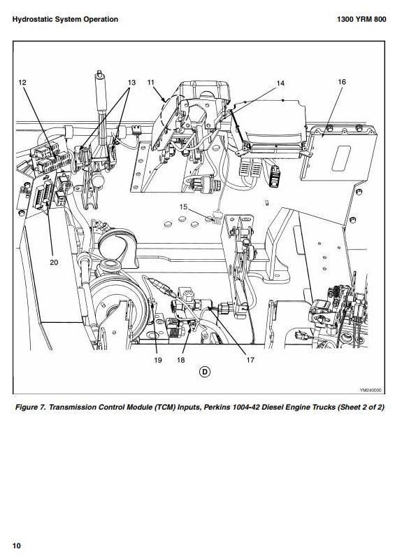 Yale GDP/GLP 3.5LJ, 4.0LJ, 4.5MJ, 5.0MJ, 5.5MJ Giesel/LPG Forklift Truck E813 Series Service Manual - 2