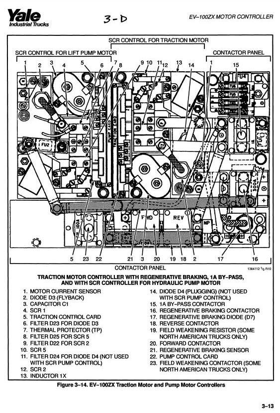Yale ERC030AF, ERC040AF, ERP030AF, ERP040AF Electric Lift Truck Workshop Service Maintenance Manual - 2