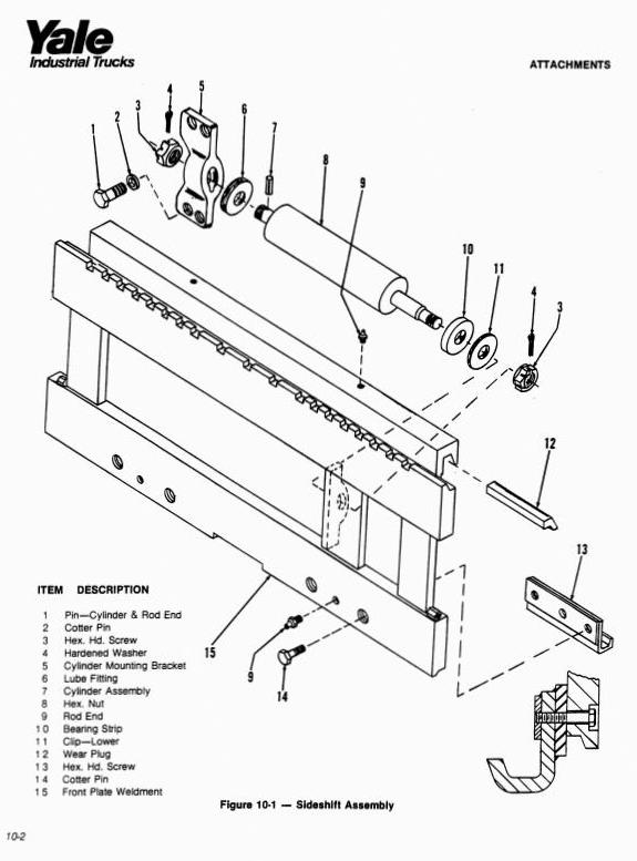 Yale ERC060HC, ERC070HC, ERC080HC, ERC100HC, ERC120HC Electric Lift Truck Service Maintenance Manual - 2