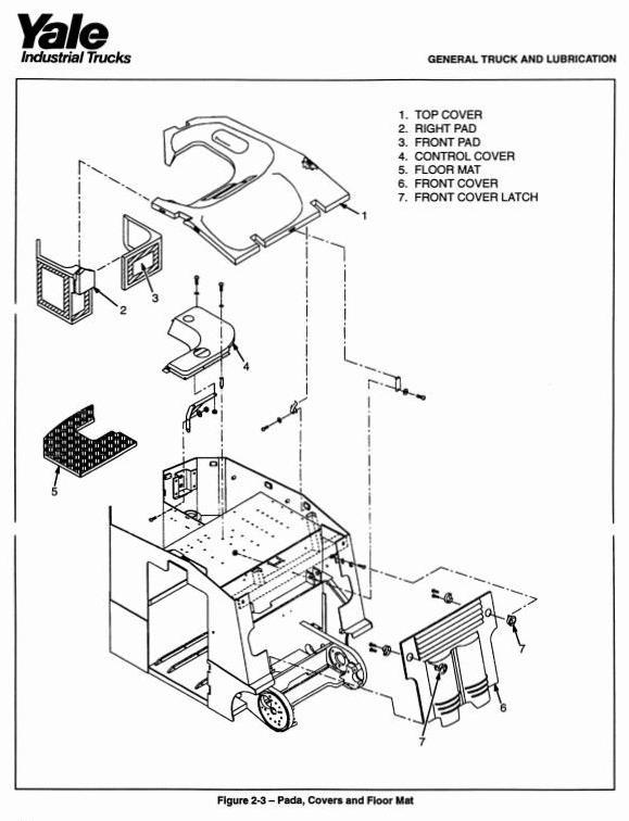 Yale ESC030ZA, ESC035ZA, ESC040ZA, ESC050ZA Electric Forklift Truck Workshop Service Maintenance Manual - 2
