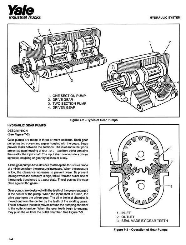 Yale ESC030ZA, ESC035ZA, ESC040ZA, ESC050ZA Electric Forklift Truck Workshop Service Maintenance Manual - 3