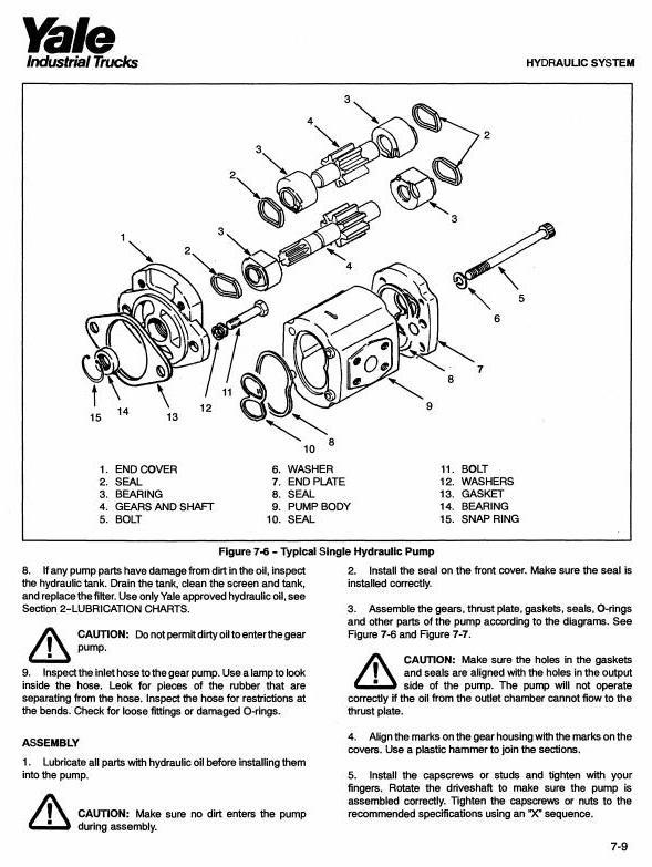 Yale ESC30EA Electric Forklift Truck Workshop Service Maintenance Manual - 3