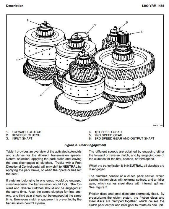 Yale GDP80DC, GDP90DC, GDP100DC, GDP120 DC Diesel Forklift Truck F876 Series Service Manual (Europe) - 3