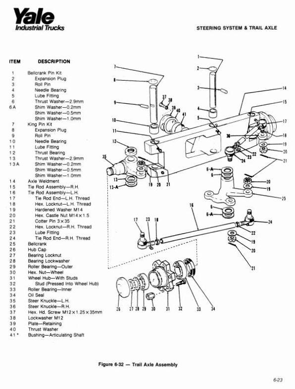 Yale ERP020AC, ERC025AC, ERP025AC, ERC030AC/BC, ERP030AC/BC, ERC040BC Electric Rider Service Manual - 3