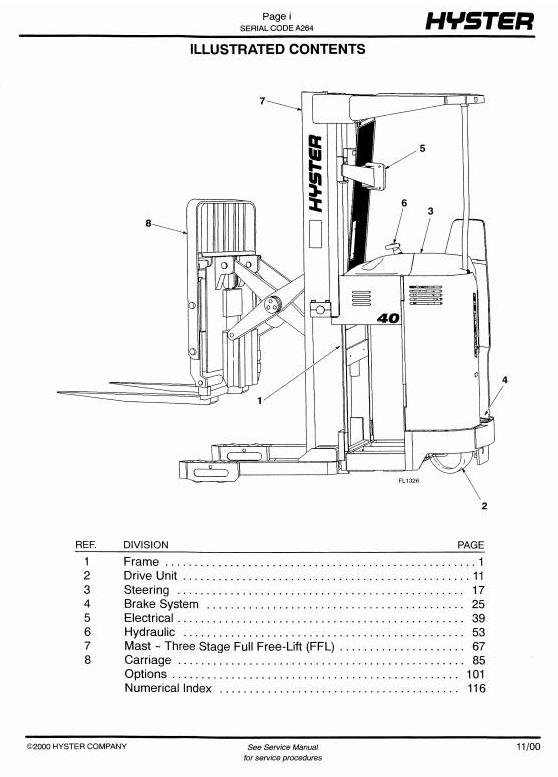 Hyster N30XMXDR, N45XMXR Electric Reach Truck A264 Series Spare Parts Manual - 1