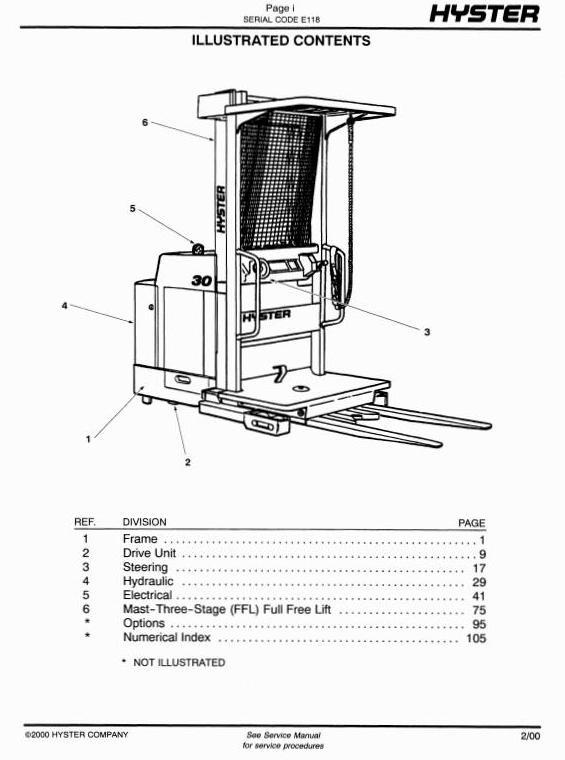 Hyster R30F, R30FA, R30FF Electric Reach Truck E118 Series Spare Parts Manual - 1