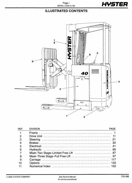 Hyster N25XMDR, N30XMDR, N30XMR, N40XMR, N45XMR, N50XMA Reach Truck E138 Series Spare Parts Manual - 1