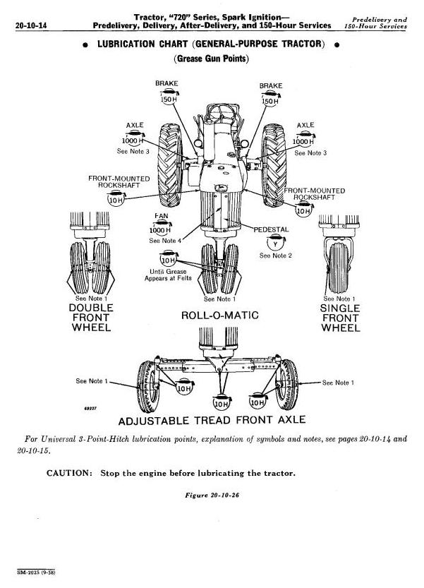 Wiring Diagram For John Deere 720 - Diagrams Catalogue on