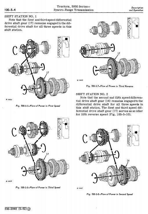 John Deere 5010, 5020 Tractors Diagnostic and Repair Technical Service Manual (sm2040) - 2