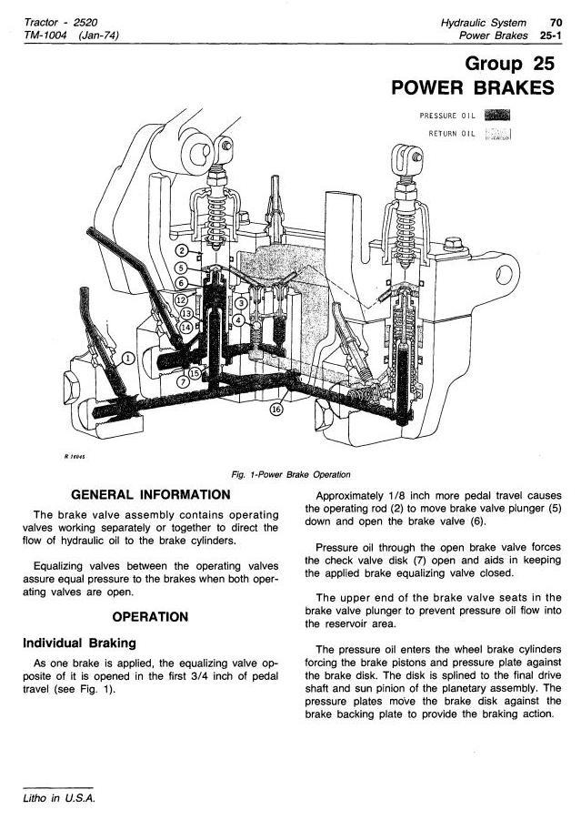 jd 2520 wiring diagram    john deere       2520    row crop and hi crop tractors technical     john deere       2520    row crop and hi crop tractors technical