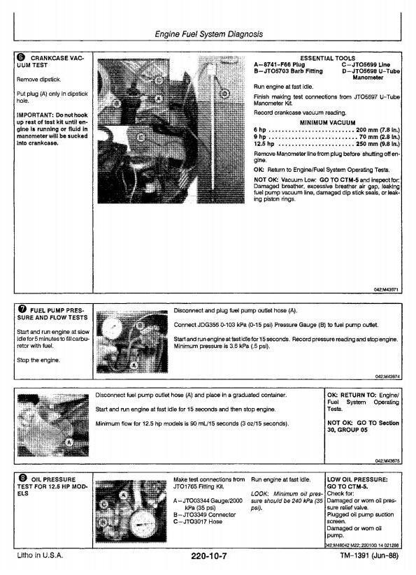 John Deere Riding Mowers RX63, RX73, RX75, RX96, SX75, SX96 Diagnostic and Repair Technical Manual (TM1391) - 2