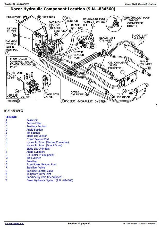 [ANLQ_8698]  John Deere 450G, 550G, 650G Crawler Dozer; 455G, 555G Loader Service Repair  Technical Manual (tm1404) / Truck Service Manual Store   John Deere 650g Wiring Diagram      Berlogic