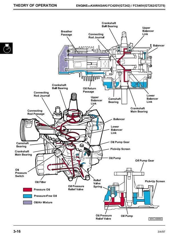 John Deere Gt242 Wiring Diagram | Wiring Diagram on john deere gt245 wiring diagram, john deere ignition wiring diagram, john deere x324 wiring diagram, john deere srx75 wiring diagram, john deere la140 wiring diagram, john deere 1020 wiring-diagram, john deere lx172 wiring-diagram, john deere lt180 wiring diagram, john deere gx335 wiring diagram, john deere sx85 wiring diagram, john deere 322 wiring-diagram, john deere f925 wiring diagram, john deere lx173 wiring diagram, john deere z225 wiring-diagram, john deere lx280 wiring diagram, john deere gx95 wiring diagram, john deere model a wiring diagram, john deere 4440 electrical diagram, john deere lx279 wiring diagram, john deere 325 wiring-diagram,