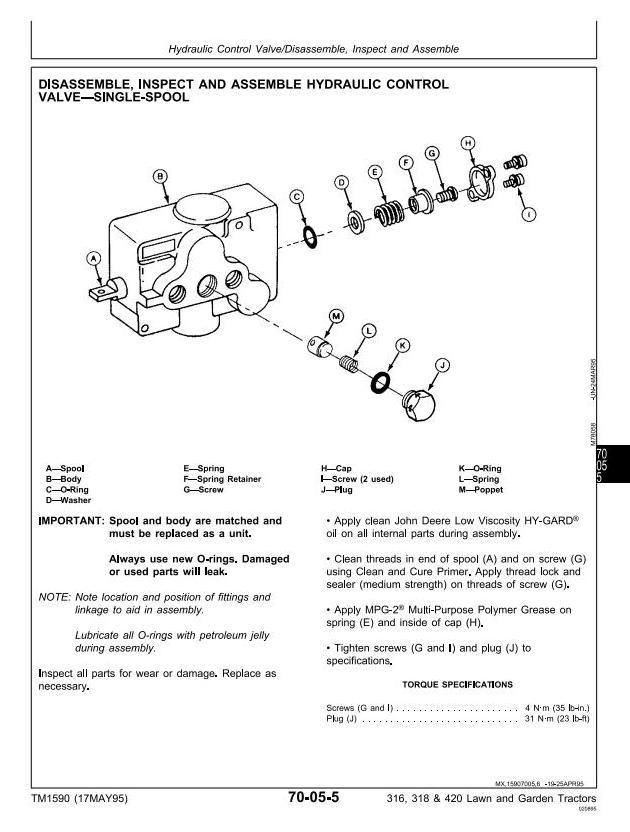 John Deere 316, 318, 420 Lawn and Garden Tractors Diagnostic ... on john deere 300 garden tractor wiring diagram, john deere 420 garden tractor wiring diagram, john deere 110 garden tractor wiring diagram, john deere 430 garden tractor wiring diagram, john deere 210 garden tractor wiring diagram, john deere 400 garden tractor wiring diagram,