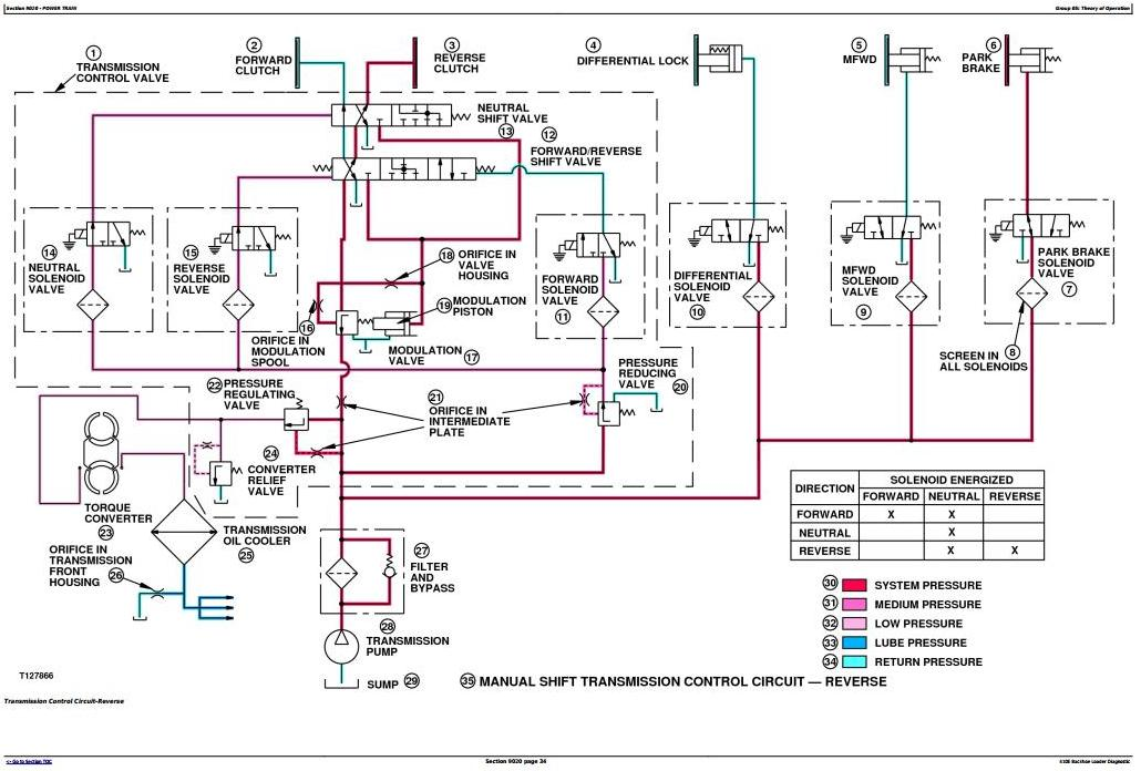 John Deere 410E Backhoe Loader Diagnostic, Operation and Test Service Manual (tm1610) - 2