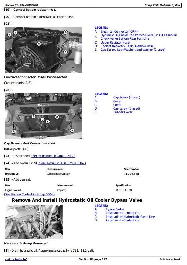 John Deere 244H 4WD Loader Service Repair Technical Manual