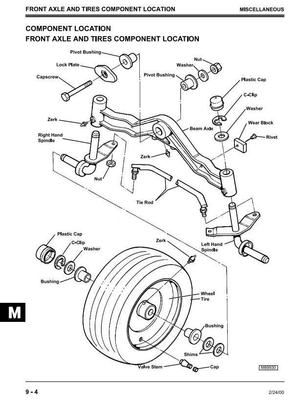John Deere Scotts S2048H, S2348H, S2554H Yard & Garden Tractors () Technical Service Manual (tm1777) - 2