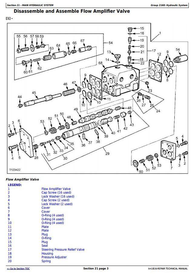 John Deere BELL B35C and B40C Articulated Dump Truck Service Repair Technical Manual (tm1816) - 1