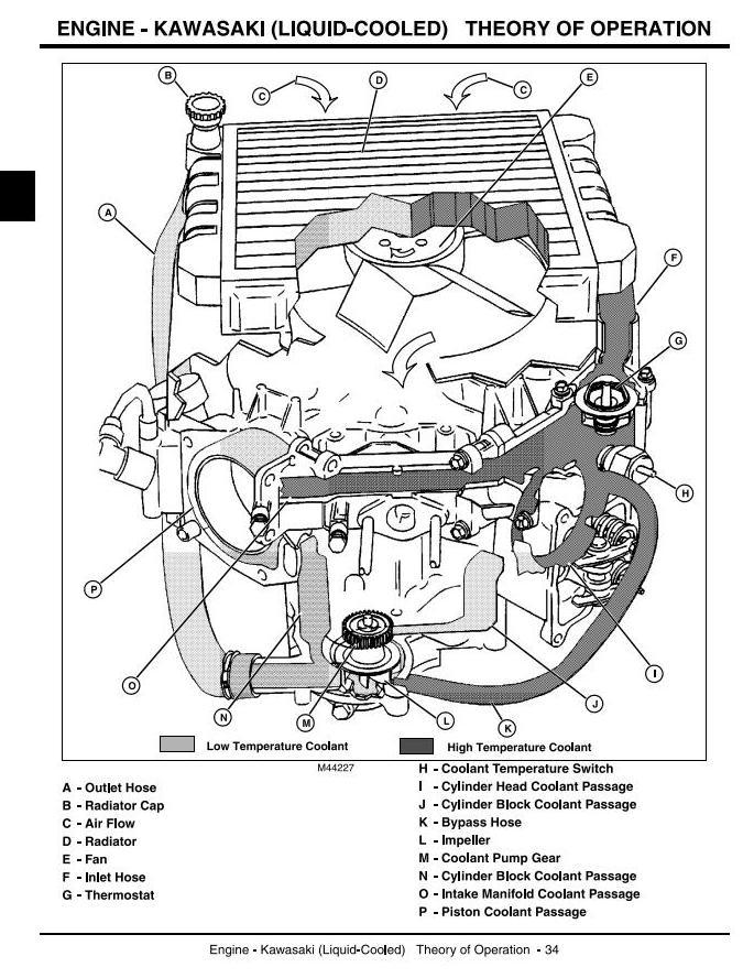 John Deere LX280, LX280AWS, LX289 (SN.100001-) Lawn Tractors Technical Service Manual (tm2046) - 1