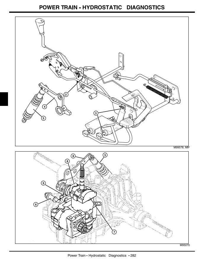 John Deere LX280, LX280AWS, LX289 (SN.100001-) Lawn Tractors Technical Service Manual (tm2046) - 2