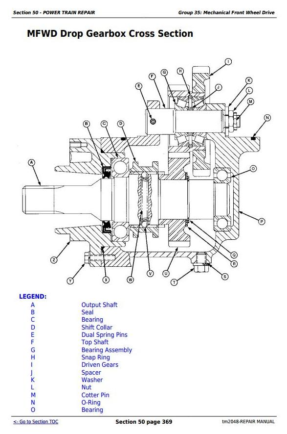 5425 wiring diagram, john deere john deere tractors 5220, 5320, 5420,  and 5520 service repair