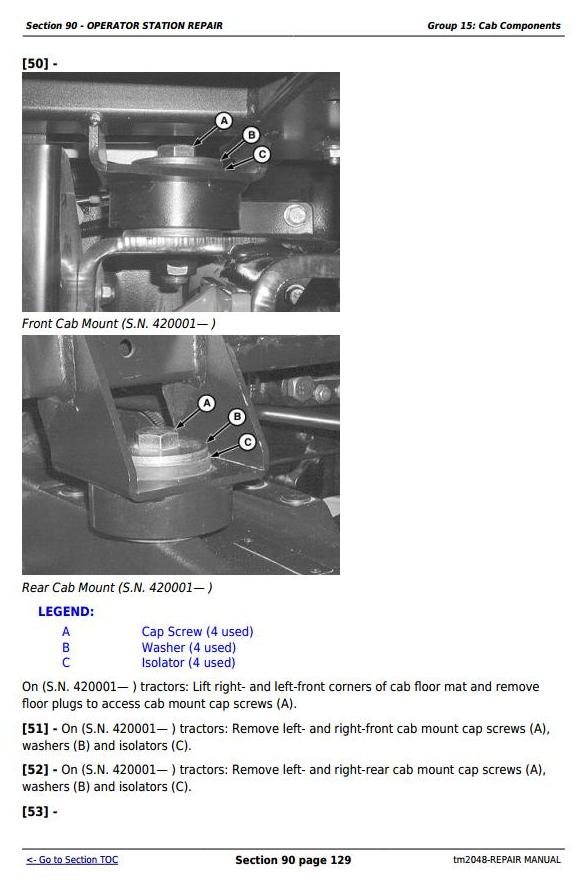 John Deere Tractors 5220, 5320, 5420, and 5520 Service Repair Technical Manual (TM2048) - 1