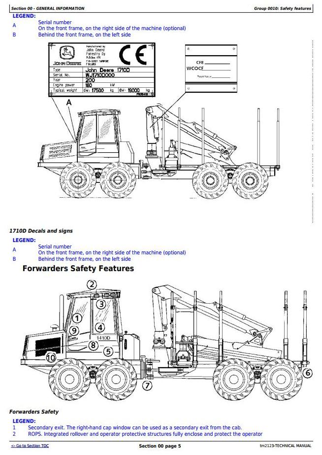 John Deere TIMBERJACK 810D, 1010D, 1110D, 1410D, 1710D Wheeled Forwarder Technical Service Manual-tm2123 - 3