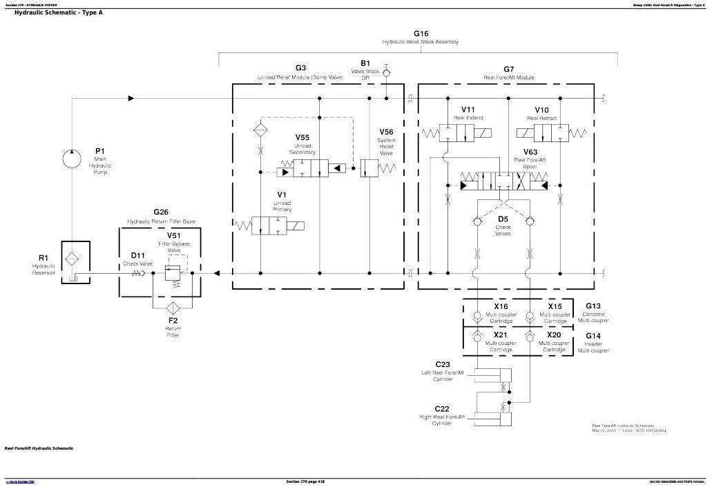 John Deere 9560i STS, 9880 STS, 9880i STS Combines Diagnostc and Tests Service Manual (tm2202) - 3